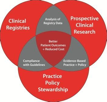 Transfusion research priorities for blood services in sub